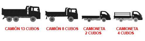 camiones-y-camioneta